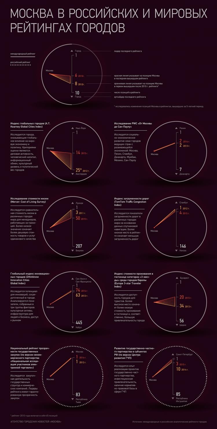 【演界信息图表】线条风-国外图表设计