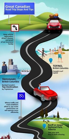 74【演界信息图表】-扁平动漫-加拿大公路旅游技巧
