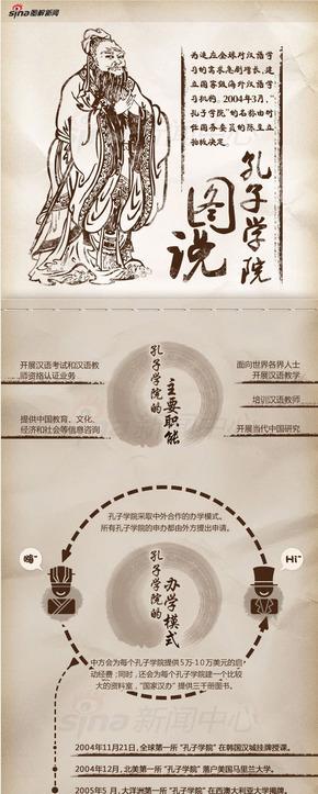 【演界信息图表】水墨中国风-图说孔子学院