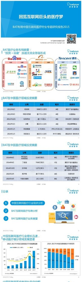 【演界信息图表】【BAT布局中国互联网医疗行业专题研究报告2015】
