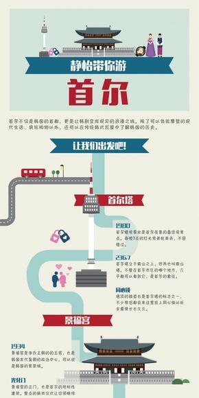 【演界原创信息图表】静怡带你游首尔