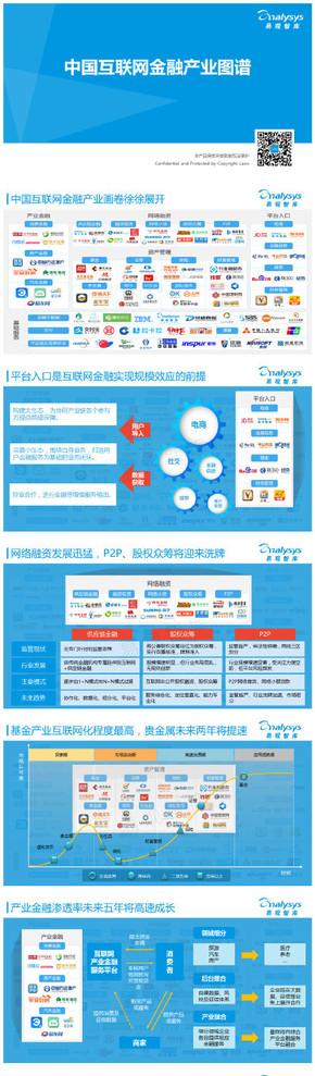 【演界信息图表】【中国互联网金融产业图谱】