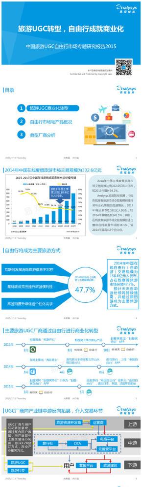 【演界信息图表】【中国旅游UGC自由行市场专题研究报告2015】