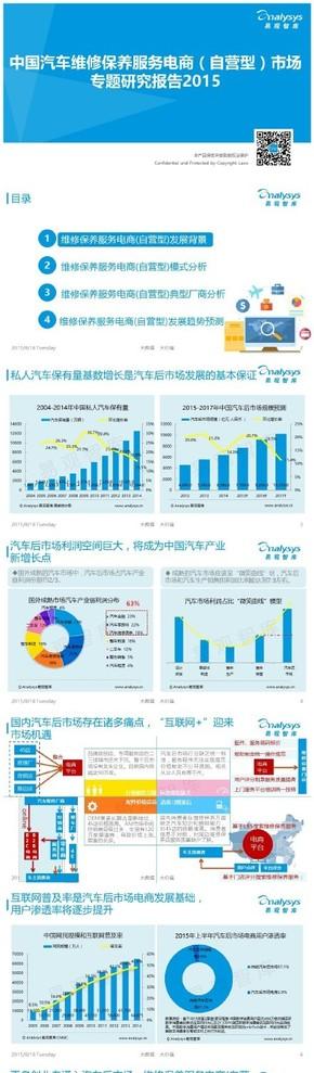 【演界信息图表】【中国汽车维修保养服务电商(自营型)市场专题研究报告2015】