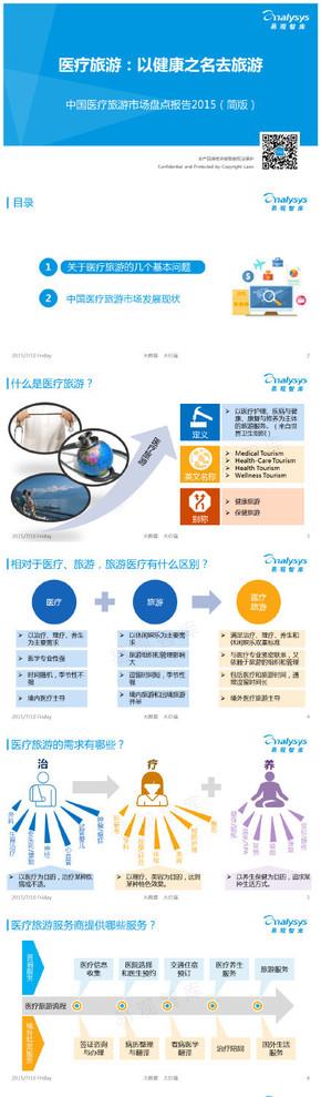 【演界信息图表】【中国医疗旅游市场盘点报告2015(简版)】