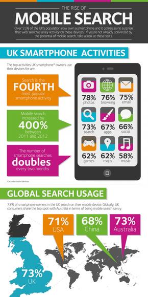 84【演界信息图表】商业卡通——手机搜索的崛起