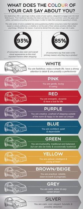 【演界信息图表】色系图片-汽车的颜色与人的性格