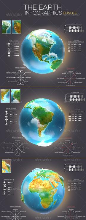 【演界信息图表】设计-地球信息图旅游包