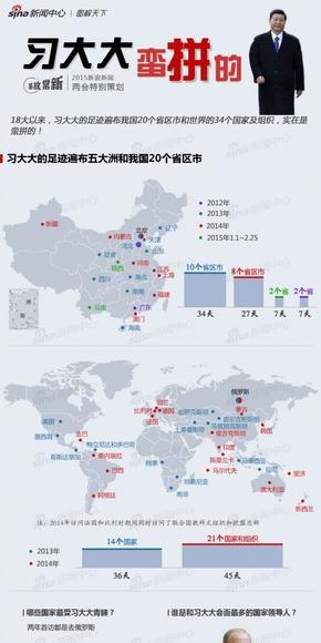 【演界信息图表】中国风-新浪新闻两会特别策划:习大大蛮拼的!