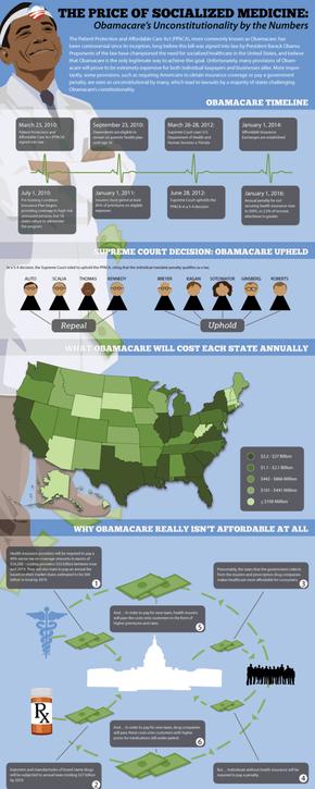 【演界信息图表】黑字蓝底-奥巴马的医疗改革