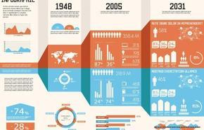 【演界信息图表】AI设计-金融经济信息数据分析图
