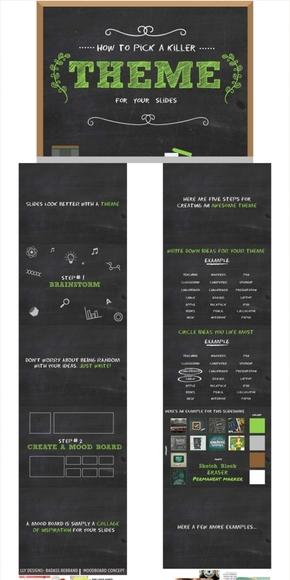 【演界网独家PPT】如何在演示设计中选取一个杀手级的主题-欧美黑板粉笔风格创意PPT