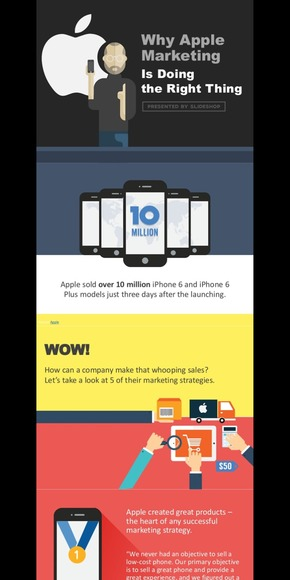 【演界网独家PPT】为什么苹果营销总能奏效?欧美卡通扁平化风格PPT