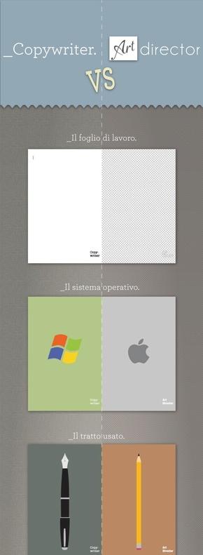 【演界信息图表】扁平化对比图-版权与艺术总监