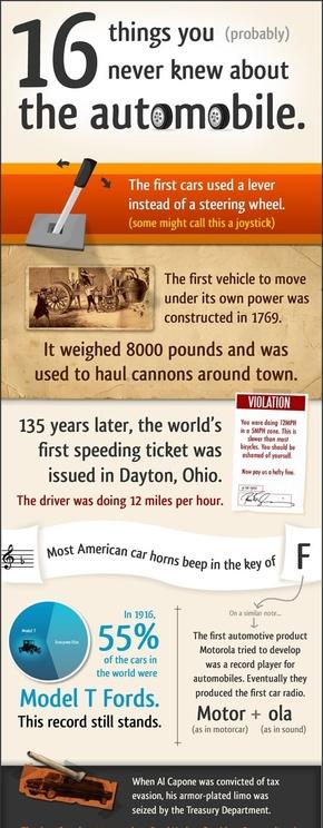 【演界信息图表】密集图文-16中关于汽车的不为人知的事情