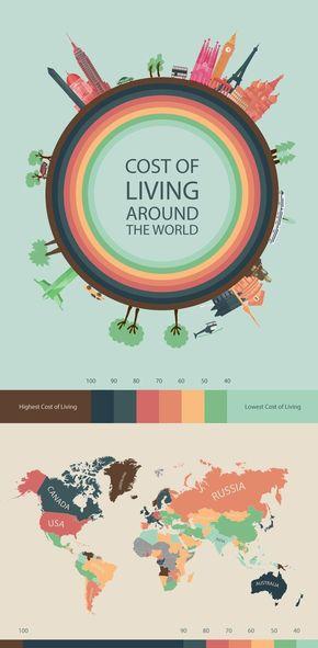 【演界信息图表】彩色地图-全球生活开销