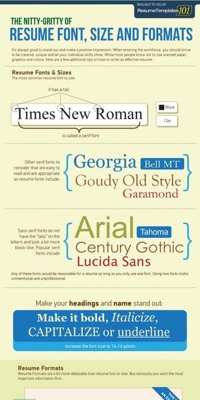 【演界信息图表】图文说明-恢复简历字体,大小和格式的基本事实