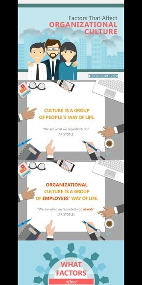 【演界网独家PPT】影响企业文化的因素探讨-欧美卡通风格简约型PPT