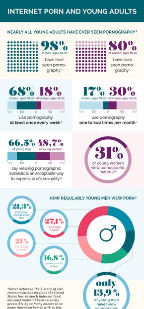【演界信息图表】生活统计-年轻的父母