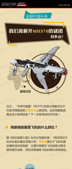 【演界信息图表】世界新闻-MH370之谜