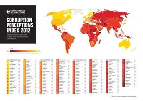 【演界信息图表】世界新闻-政府腐败问题