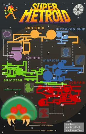 【演界信息图表】图表制作-超级银河战士