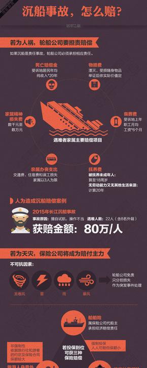 【演界信息图表】新闻百科-同船不同命