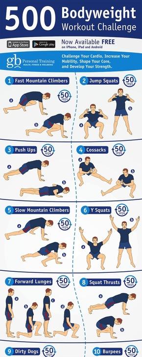 【演界信息图表】运动锻炼-每天500下永保美好体形