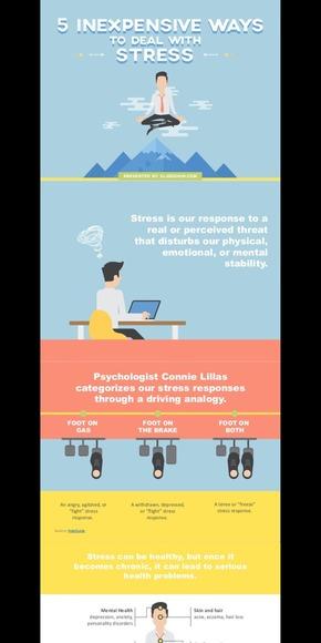 【演界网独家PPT】处理压力的5个简便方法-欧美卡通风格扁平化创意PPT