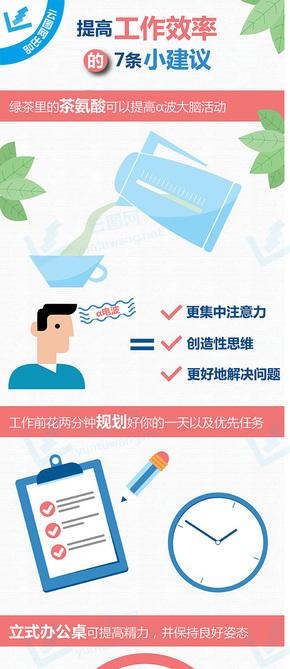 【演界信息图表】图媒体-提高工作效率