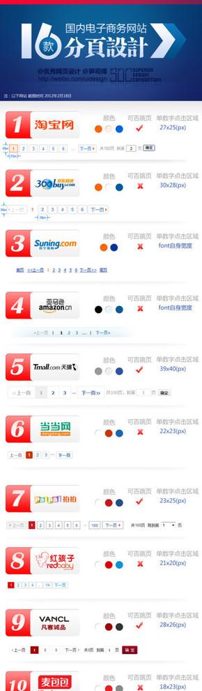 【演界信息图表】大数据-商务网站16款设计
