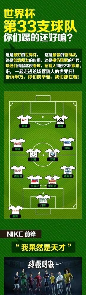 【演界信息图表】大数据模拟球场-世界杯33支队伍