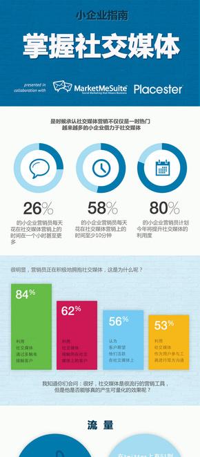 【演界信息图表】图媒体大数据深蓝色-掌握社交媒体