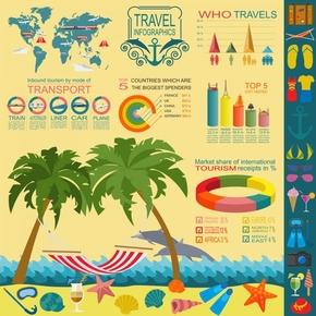 【演界信息图表】黄色卡通-旅游椰子树信息图