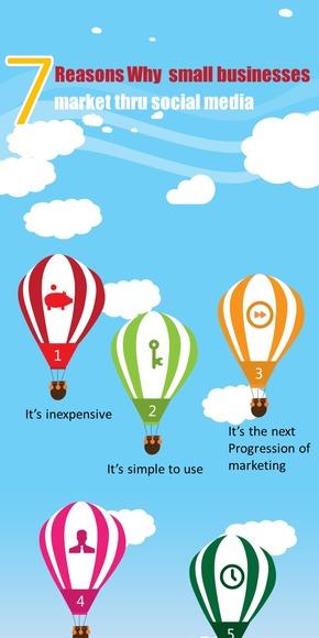 【泡泡熊信息图表】清新简约商务-一张图看懂中小企业借势媒体营销的7大理由