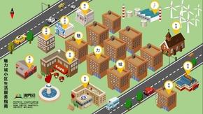 【泡泡熊信息图表】卡通建筑-魅力城小区生活服务指南