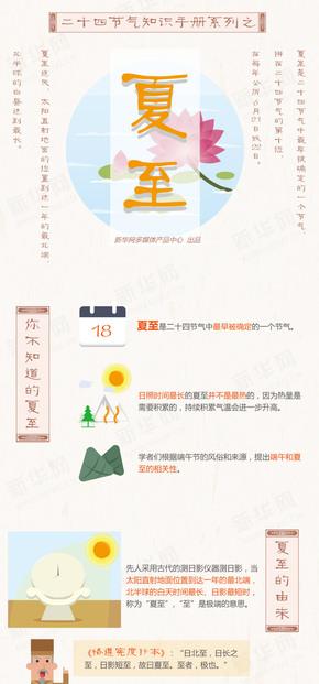 【演界信息图表】彩色扁平-二十四节气夏至