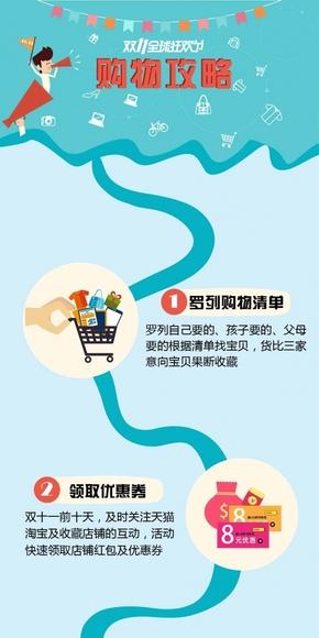 【信息图】路径式信息图——双十一购物狂欢攻略