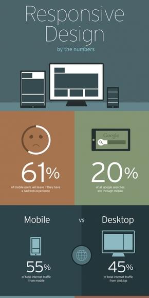 【演界信息图表】创意图表系列-百分比