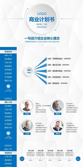 微立体创业商业融资计划书