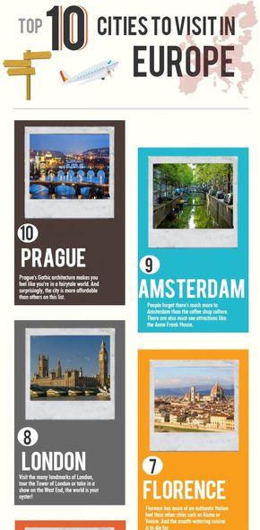【演界信息图表】旅游休闲-欧洲十大旅游景点