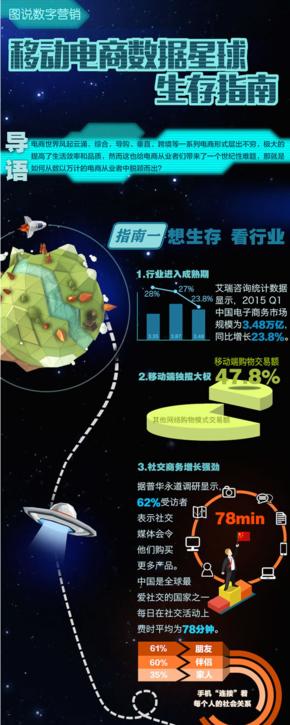 【演界信息图表】宇宙风格-电商星球指南