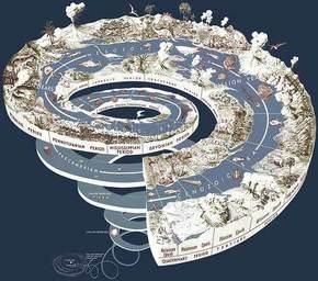 【演界信息图表】深蓝科技-螺旋地理信息图