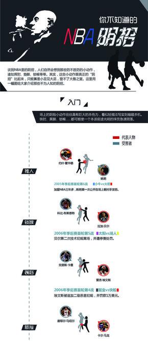 【演界信息图表】运动健康-你不知道的NBA阴招
