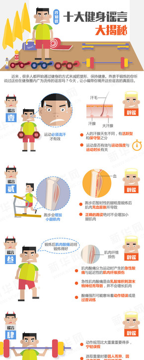 【演界信息图表】运动健康-十大健身谣言揭秘(