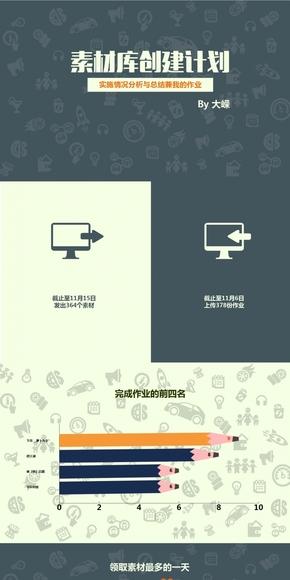 素材库创建计划实施情况分析与总结