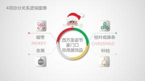 圣诞主题逻辑关系图表三则