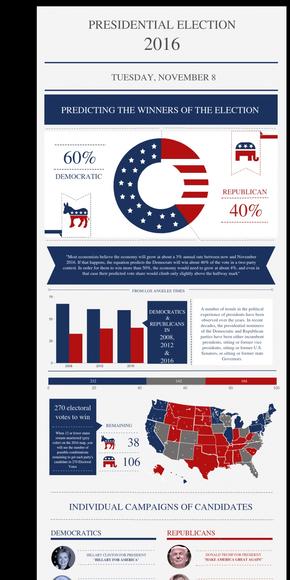 【演界信息图表】白底手绘-2016年美国总统选举