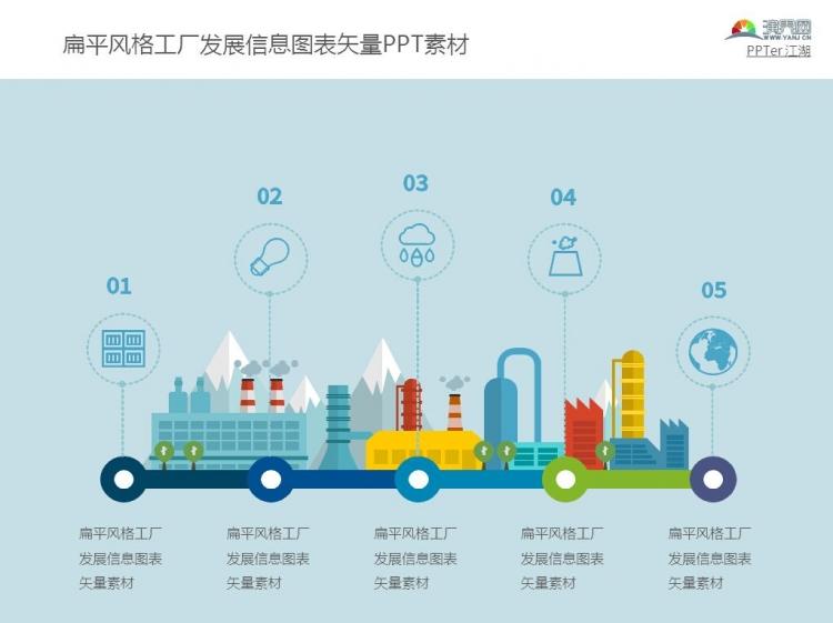 作品标题:扁平风格工厂发展信息图表矢量ppt素材