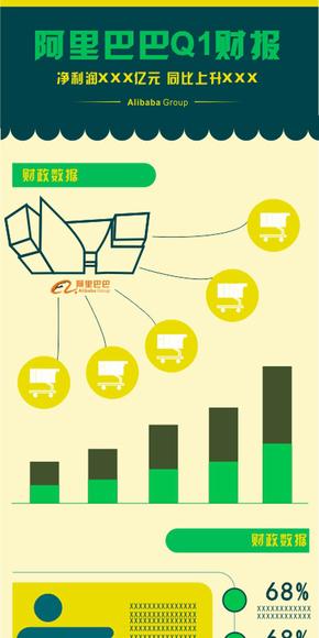 公司财报信息图模板01